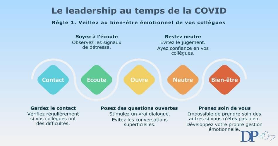 Comment adapter votre leadership à la période POST COVID - Règle 1 Veillez au bien être émotionnel de vos collaborateurs