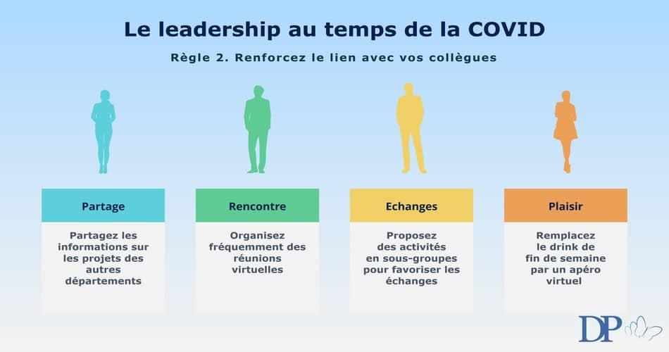 Comment adapter votre leadership à la période POST COVID - Règle 1 Renforcez le lien avec votre équipe
