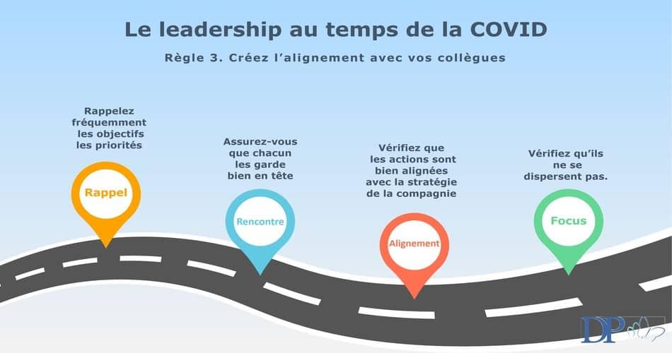 Comment adapter votre leadership à la période POST COVID - Règle 1 Créez l'alignement avec votre équipe