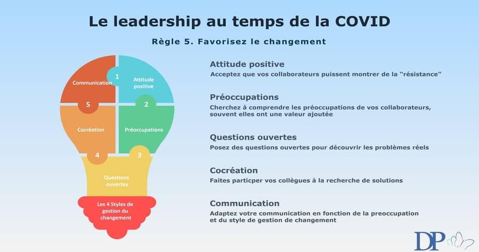 Comment adapter votre leadership à la période POST COVID - Règle 1 Favorisez le changement
