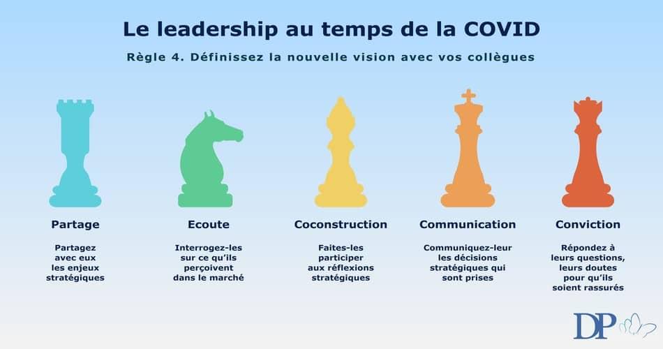 Comment adapter votre leadership à la période POST COVID - Règle 1 Définissez une nouvelle vision